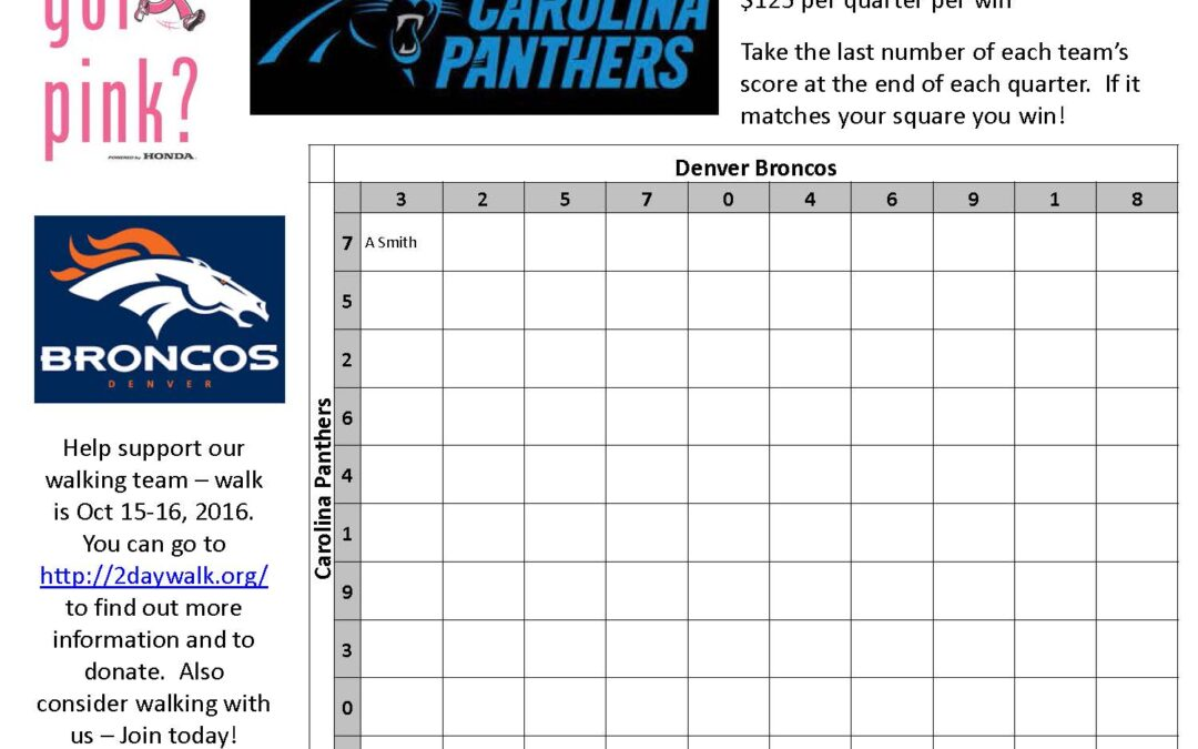 2-Day Fundraising Tip of the Week- Super Bowl Squares!