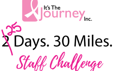The Fitbit Challenge is Back!